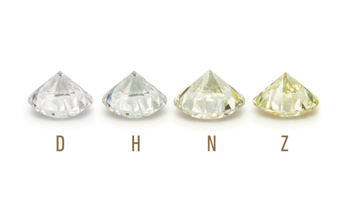 four diamonds each with a different colour labelled D,H,N,Z